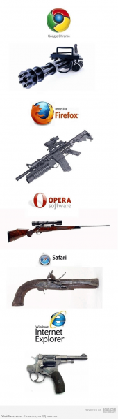 If-Browsers-Were-Guns